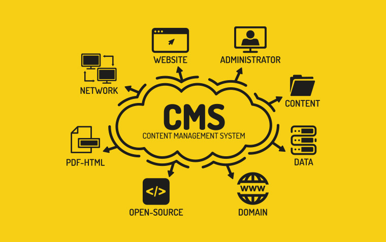 CMS (Content Management System) graphic
